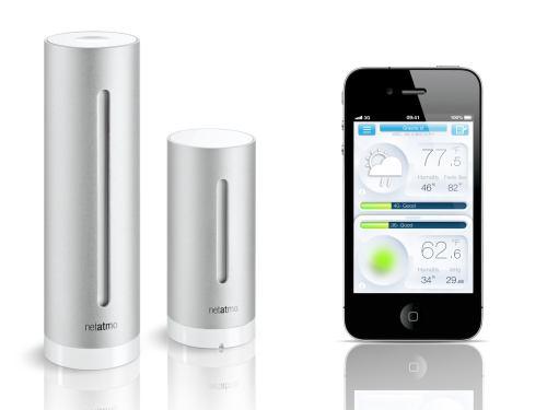 Netamo-CO2-Sensor